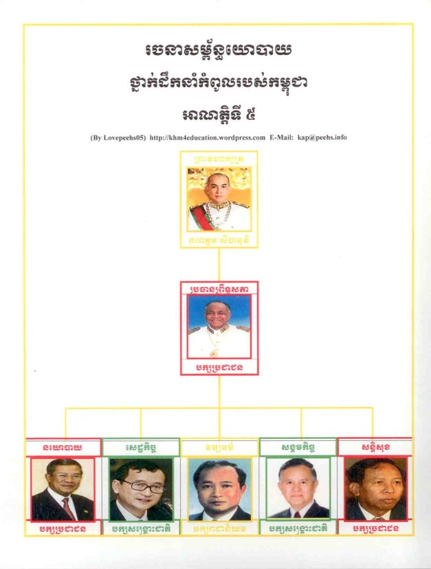Khmer New Leadership Structure02