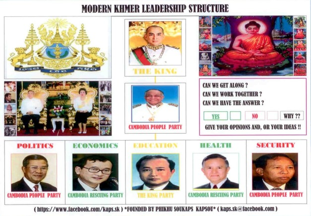 Modern Khmer Leadership StructureEnglish01