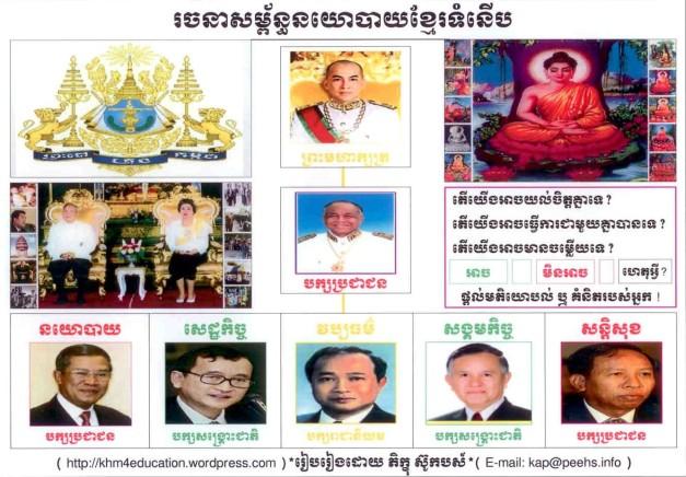 Modern Khmer Leadership StructureKhmer01