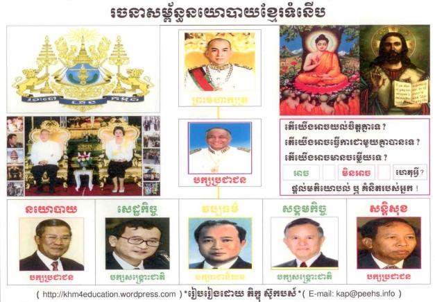 Modern Khmer Leadership StructureKhmer02