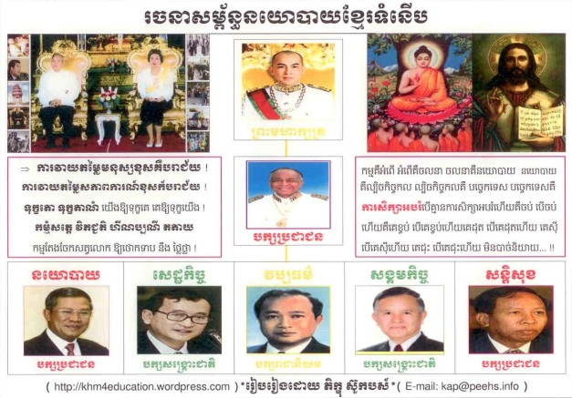 Modern Khmer Leadership StructureKhmer03